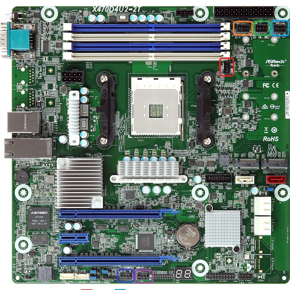 วิธีการตั้งค่ารอบพัดลม X470D4U2-2T บน BIOS