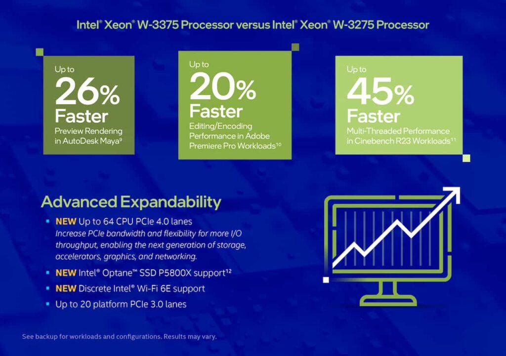 New Intel Xeon W-3300